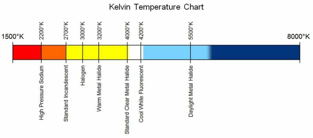 Kelvin_Temperature_Chart