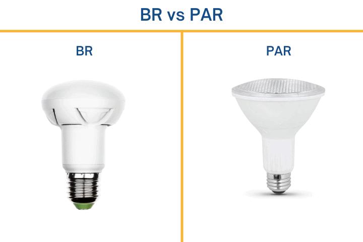 BR vs PAR