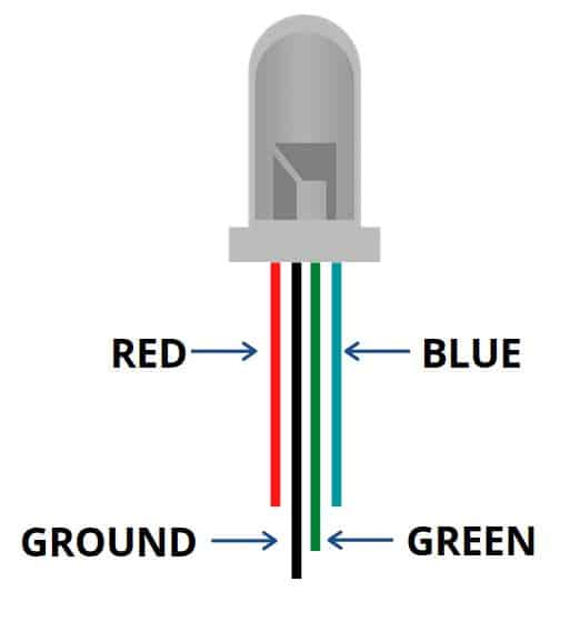 schematic view of RGB LED