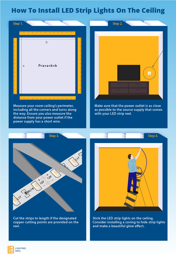 How to install strip lights on the ceiling infographics