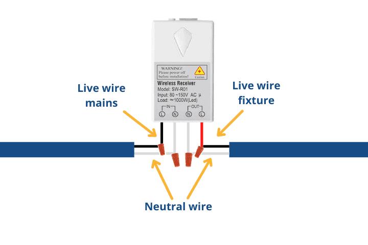 wireless switch receiver installation