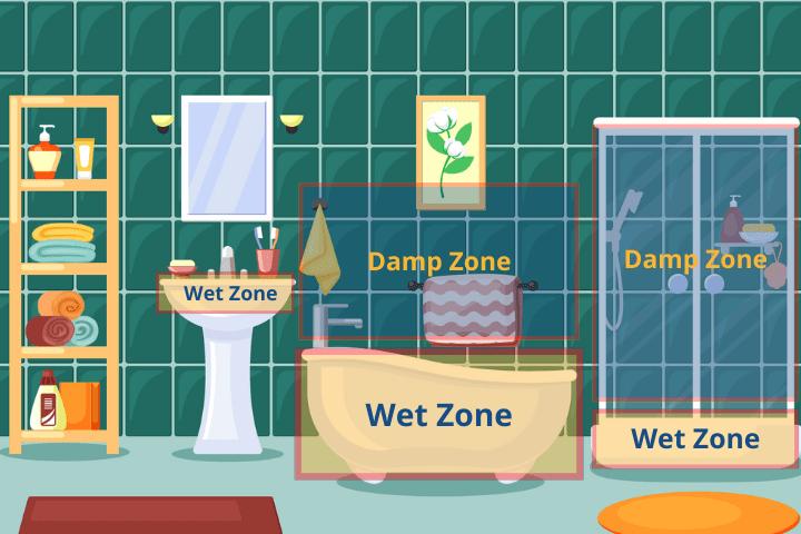 bathroom zones