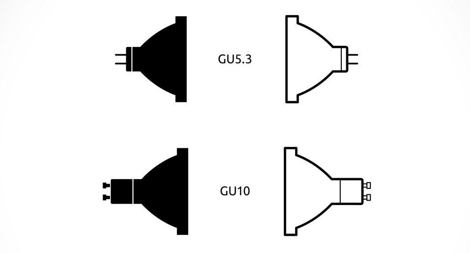 Gu bulbs compared