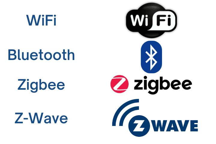 Wifi vs bluetooth vs zigbee vs zwave