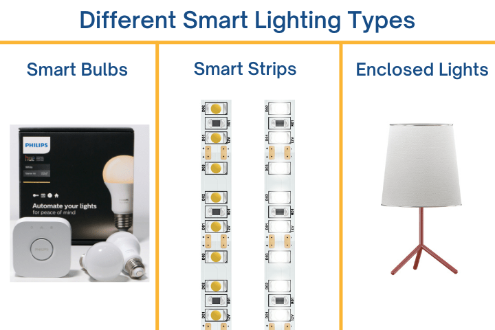 Types of smart lighting